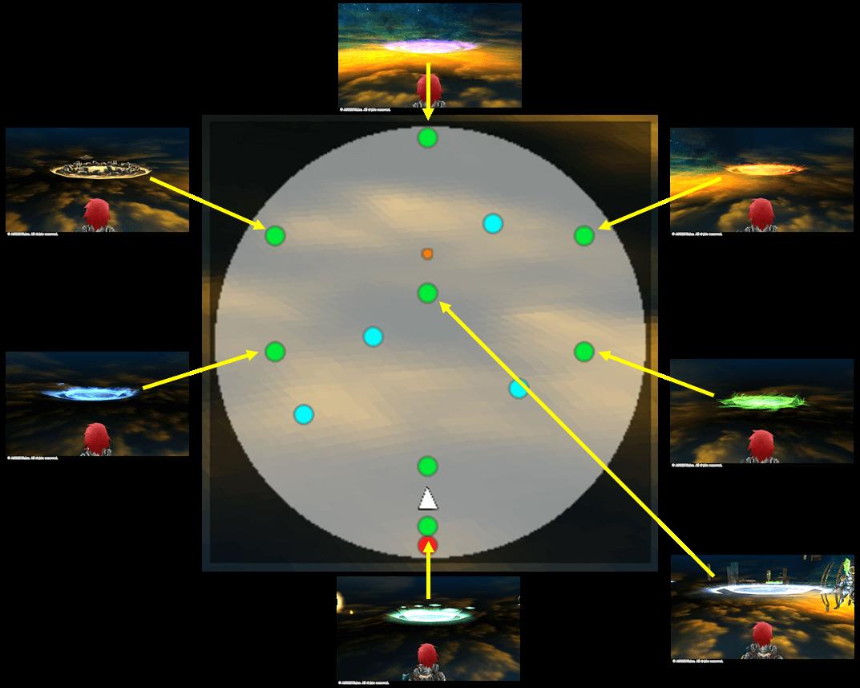 六属性の力場 | イルーナ戦記