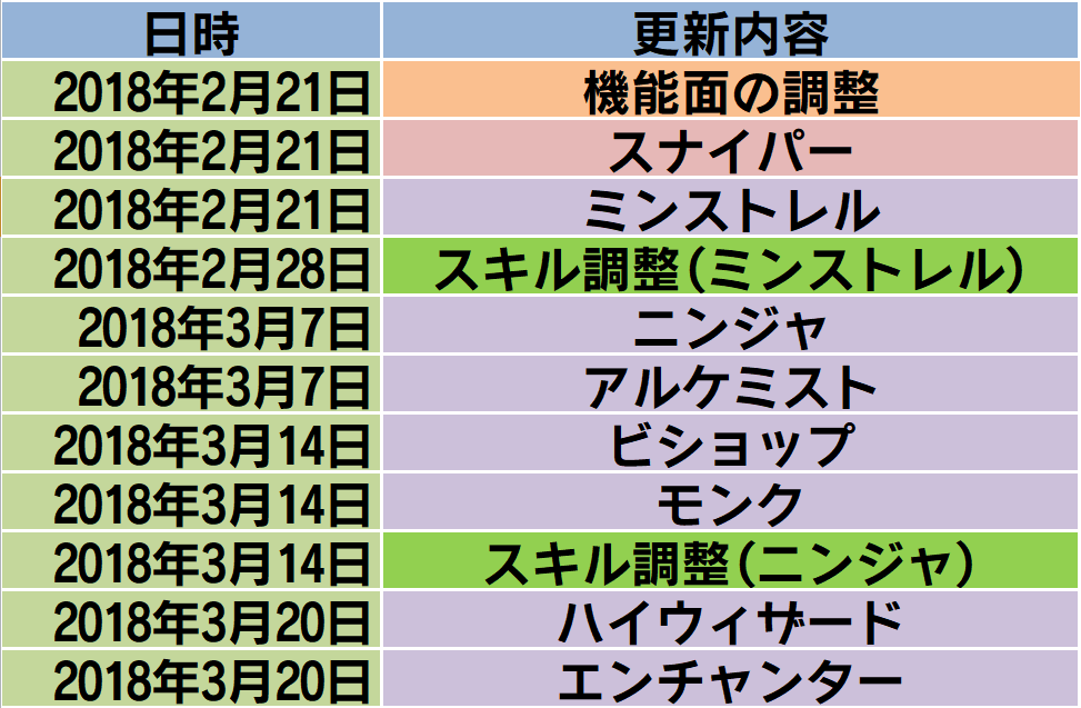 info_20180221_02